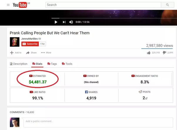 How much money do you make if you have 500k subscribers on YouTube Channel