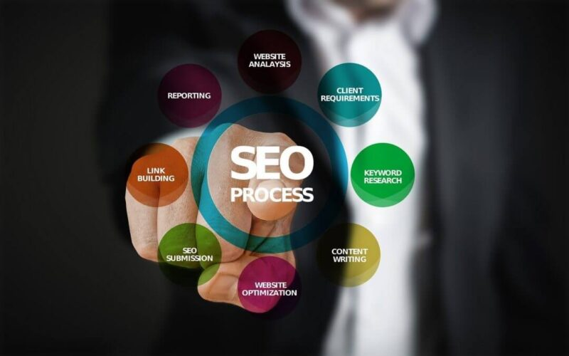 What Your SEO Agency Should Be Reporting On